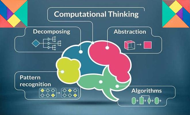 Υπολογιστική Σκέψη & Οπτική-Χωροταξική Νοημοσύνη για μαθητές Δημοτικού – Γυμνασίου